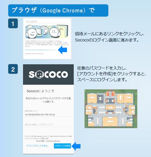 WEB会議システム「Sococo Virtual Office」へのアクセス